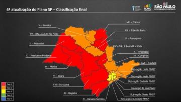 Itararé volta para a fase vermelha do Plano São Paulo